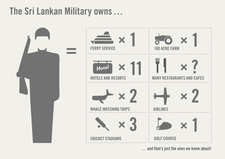 Dissertation Writing Service Sri Lanka Delivery